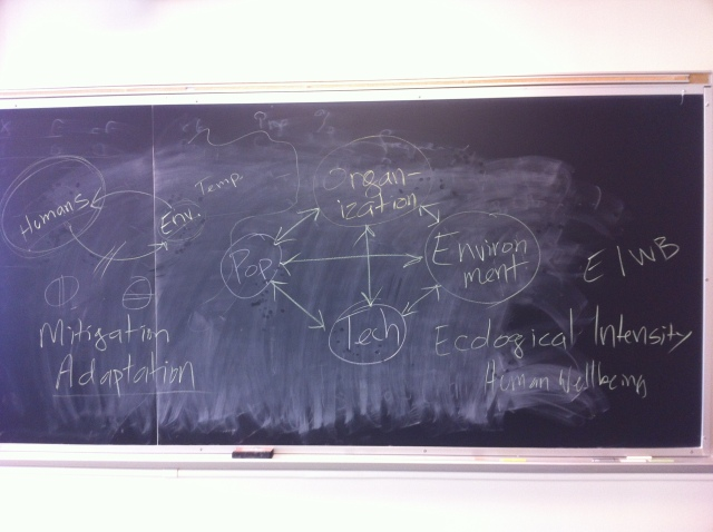 ENVA 355 Day 3 chalkboard